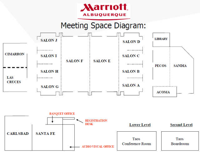 Meeting Space Diagram